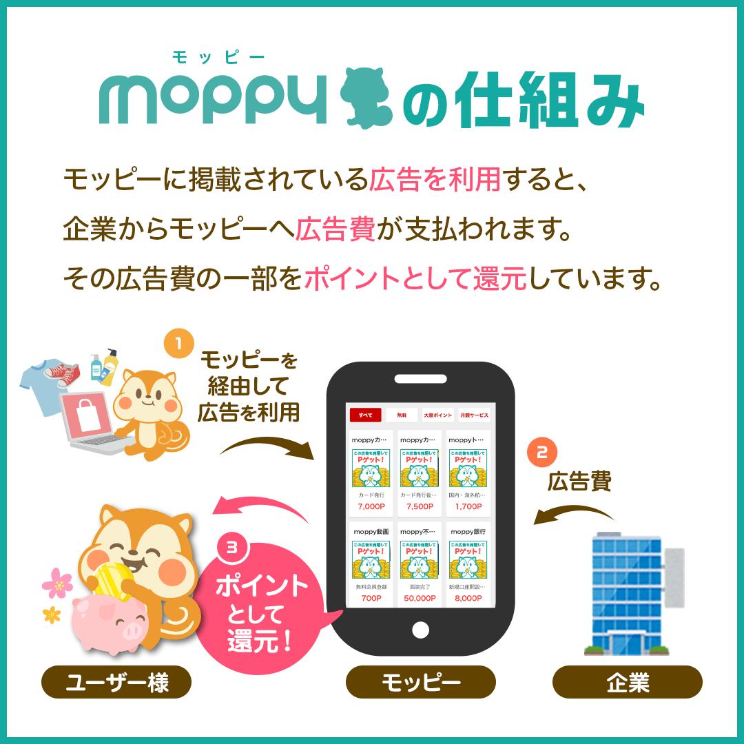 f:id:moppy-and-movie:20200110231100p:plain