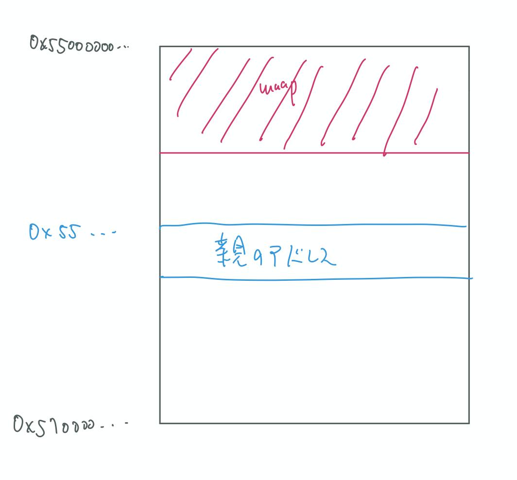 f:id:moratorium08:20210308214455p:plain