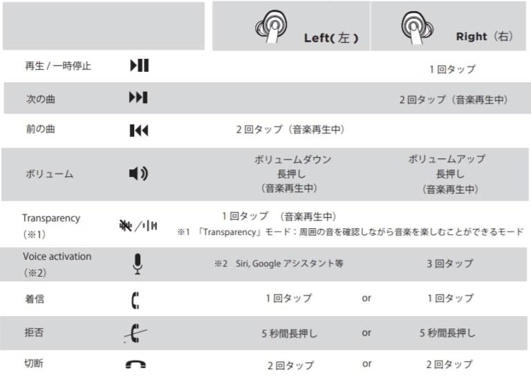f:id:mori-no-kuma:20181109163340j:plain