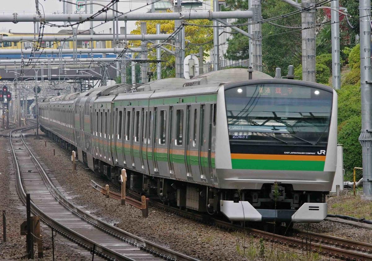 山手線 目白駅 撮影地 湘南新宿ライン 東海道線 埼京線 りんかい線