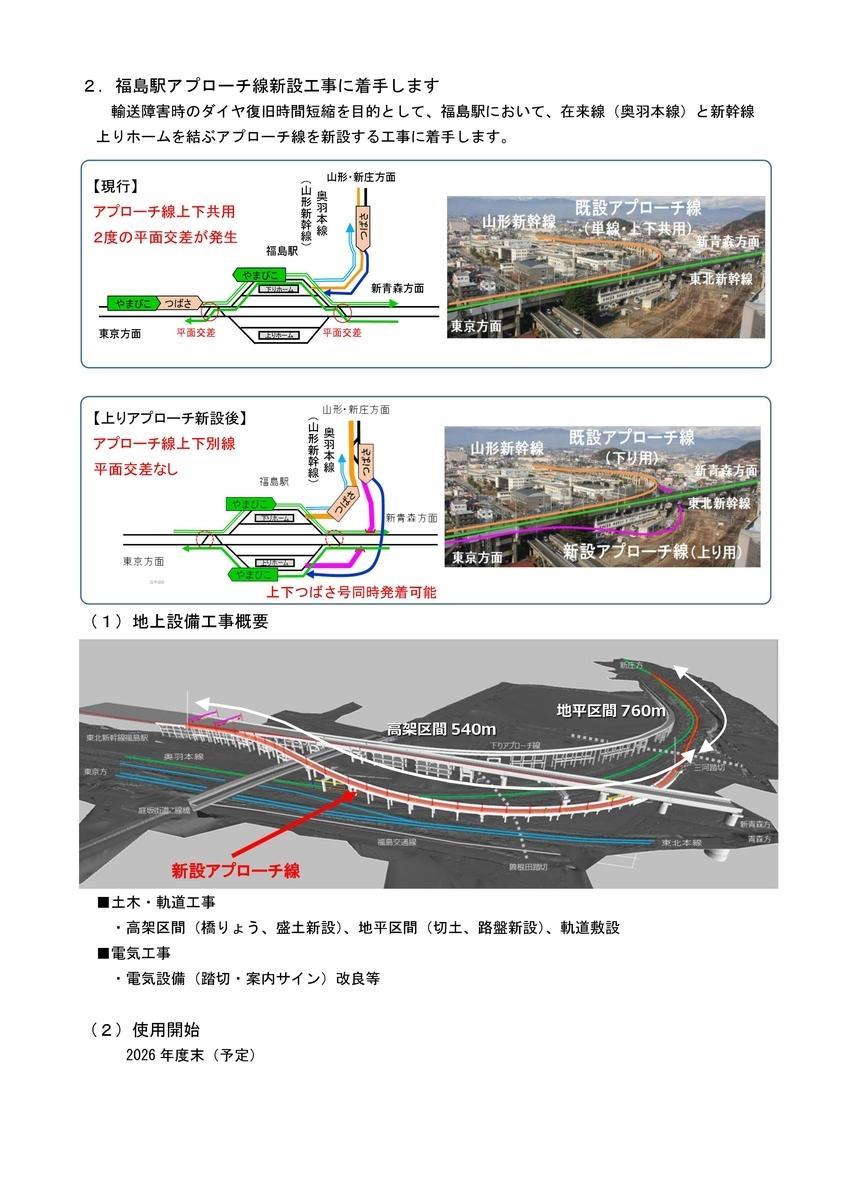 【E8系】 山型新幹線 福島駅アプローチ線 東京 新庄 山形 新型車両 2024年デビュー