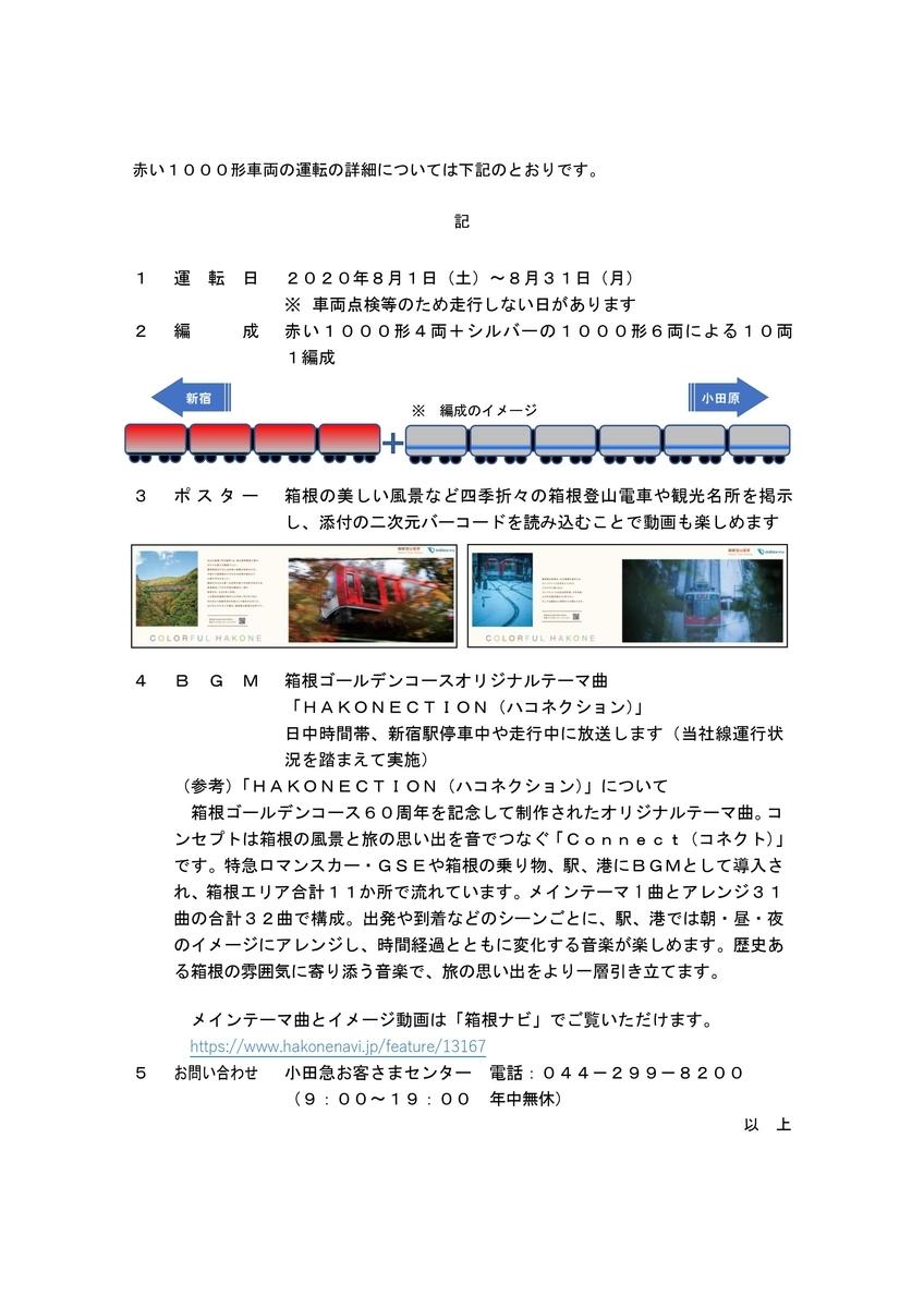 8月2日撮影 私鉄シリーズ 小田急線 伊勢原~鶴巻温泉間 箱根登山線運転 ...