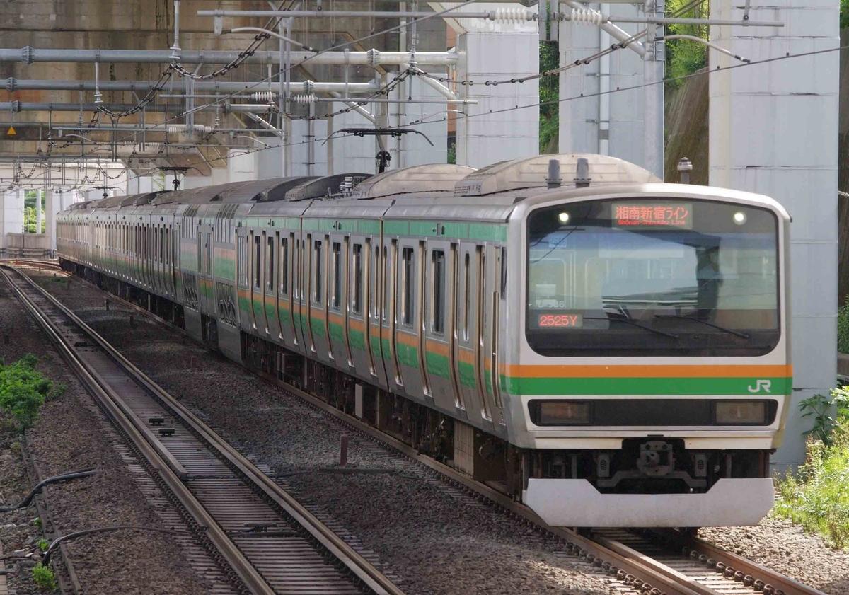 馬込橋 西大井 武蔵小杉 撮影地 横須賀線 湘南新宿ライン