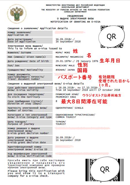 ウラジオストク無料電子ビザ申請方法