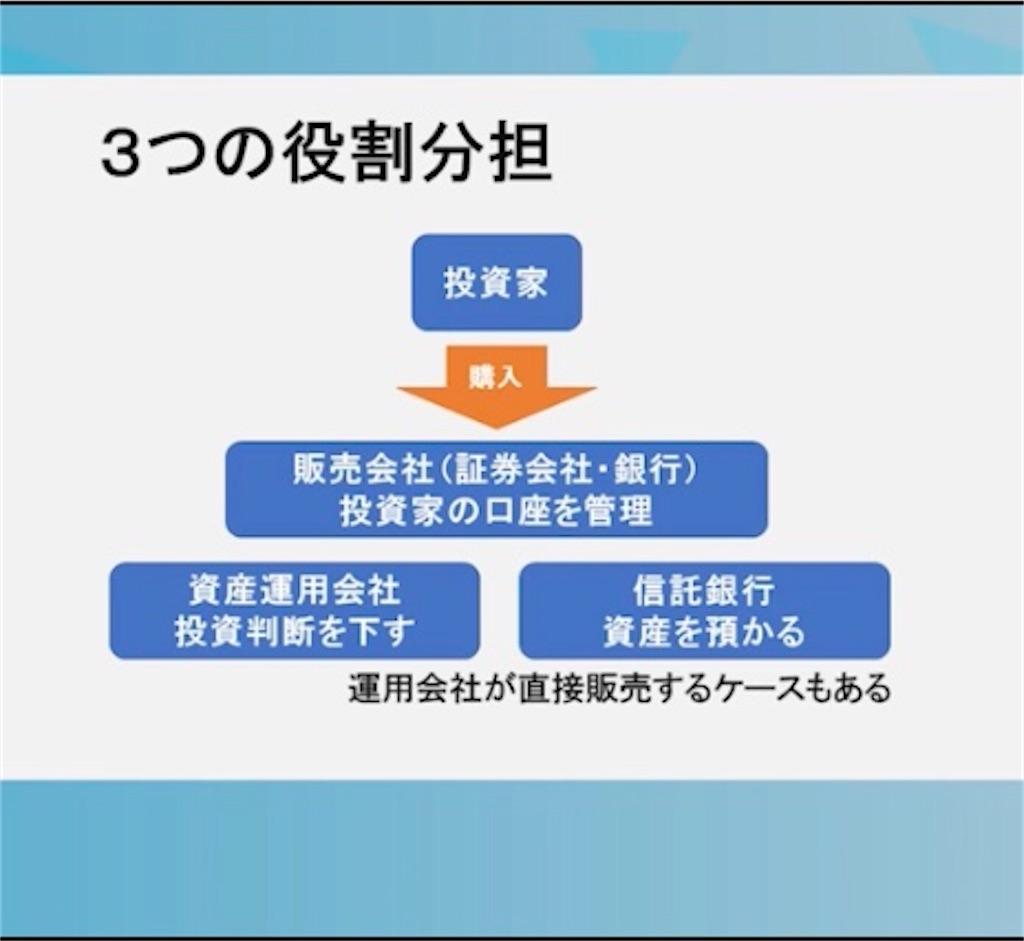 f:id:morichima:20210423133103j:image