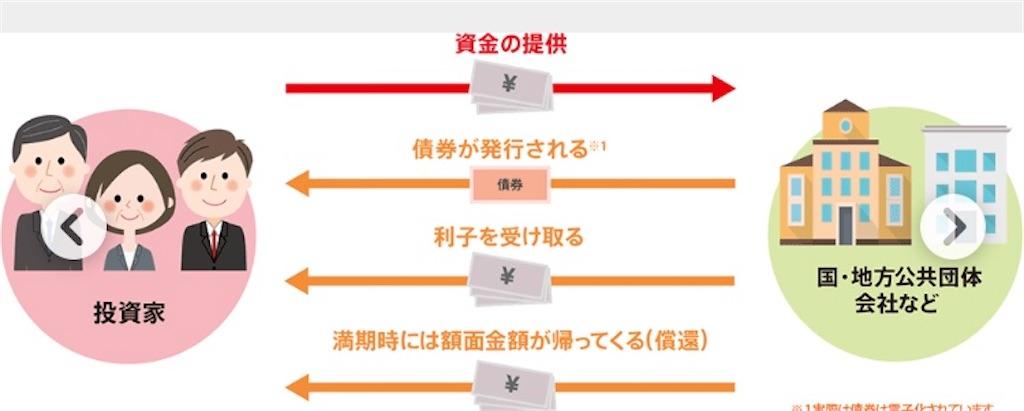 f:id:morichima:20210513073243j:image