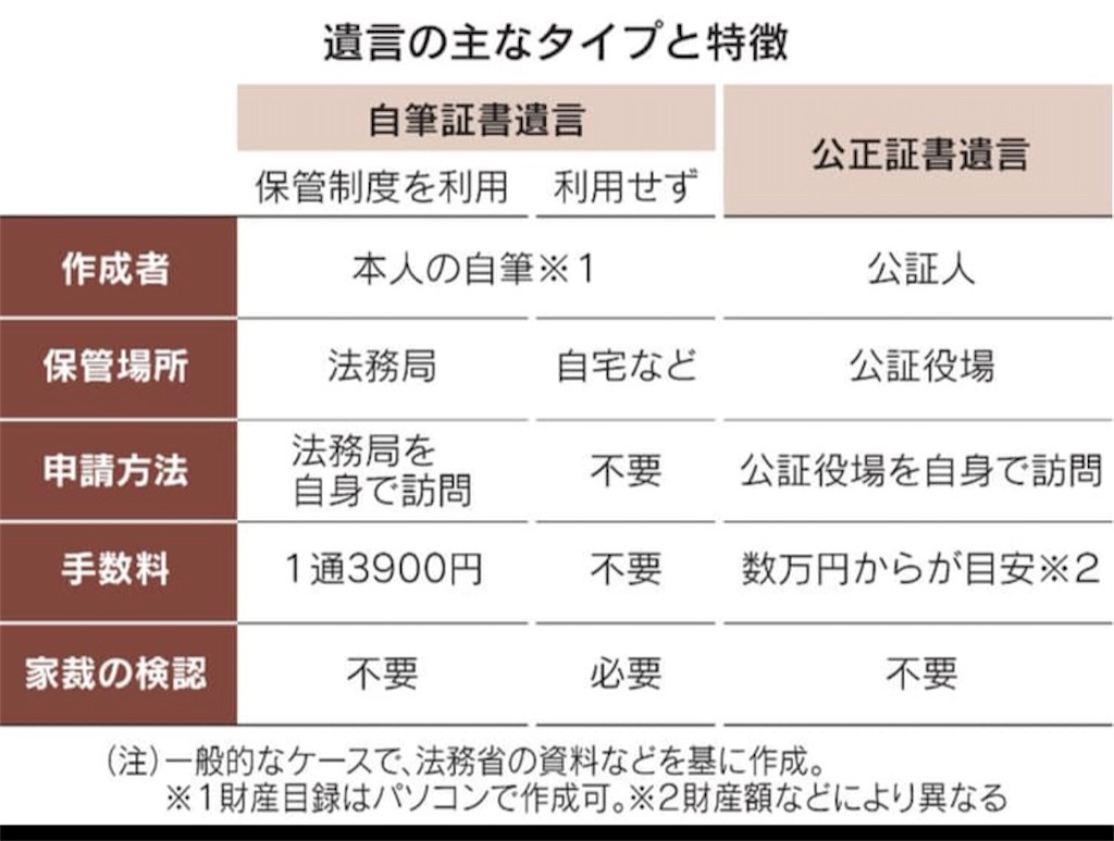 f:id:morichima:20210601074049j:image