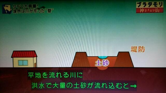 f:id:morifumikirikita319:20170226033642j:image