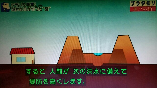 f:id:morifumikirikita319:20170226033654j:image