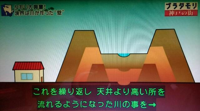 f:id:morifumikirikita319:20170226033707j:image