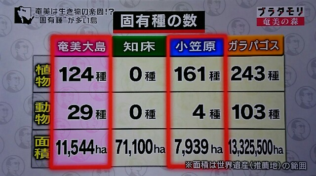 f:id:morifumikirikita319:20170325204220j:image