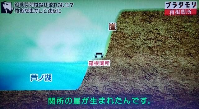 f:id:morifumikirikita319:20170513215458j:image