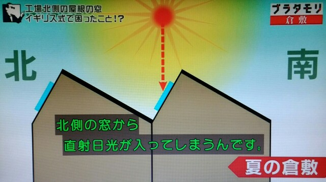 f:id:morifumikirikita319:20170604080433j:image