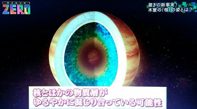 f:id:morifumikirikita319:20170614200138j:image