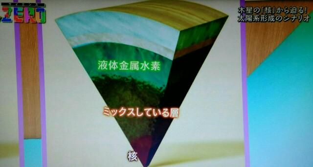 f:id:morifumikirikita319:20170614212250j:image