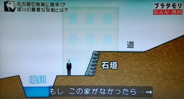 f:id:morifumikirikita319:20170620122444j:image