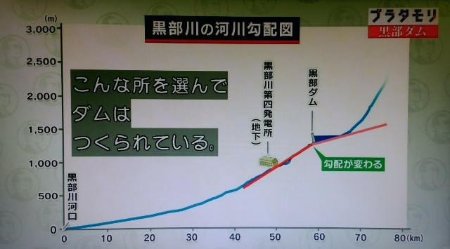 f:id:morifumikirikita319:20171008190112j:image
