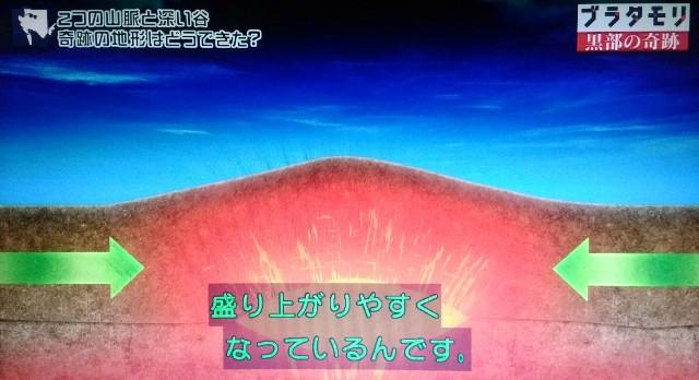 f:id:morifumikirikita319:20171015140549j:image