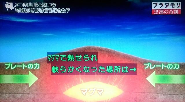 f:id:morifumikirikita319:20171015142819j:image