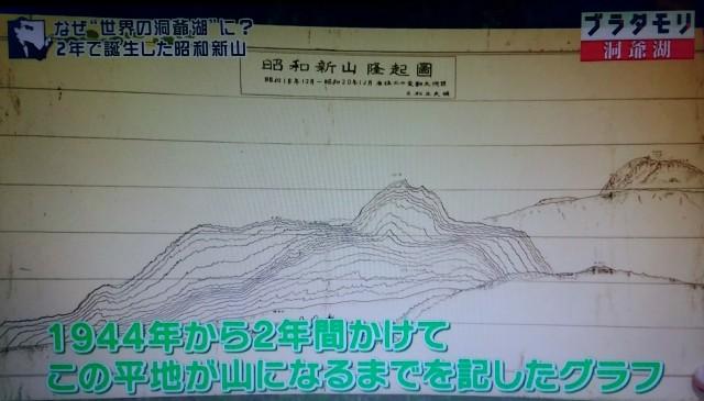 f:id:morifumikirikita319:20171105155342j:image