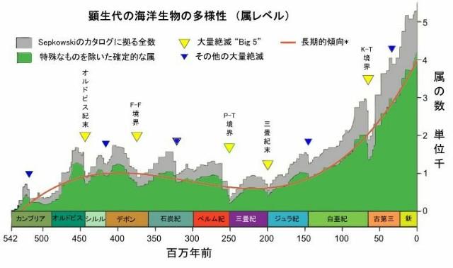 f:id:morifumikirikita319:20171222123307j:image