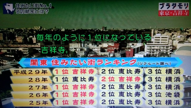 f:id:morifumikirikita319:20171223220306j:image