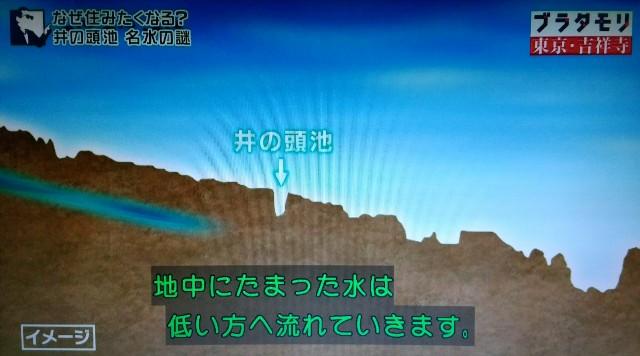 f:id:morifumikirikita319:20171224064409j:image