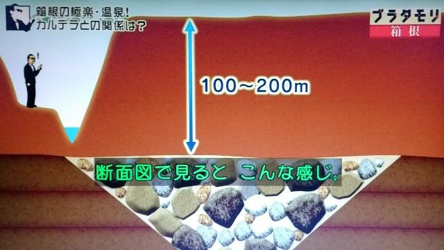f:id:morifumikirikita319:20180102180439j:image