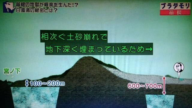 f:id:morifumikirikita319:20180103001752j:image