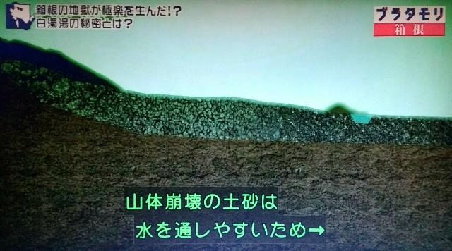f:id:morifumikirikita319:20180103002447j:image
