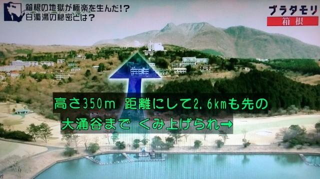 f:id:morifumikirikita319:20180103003358j:image