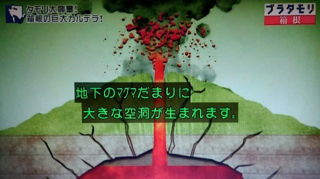 f:id:morifumikirikita319:20180103111617j:image
