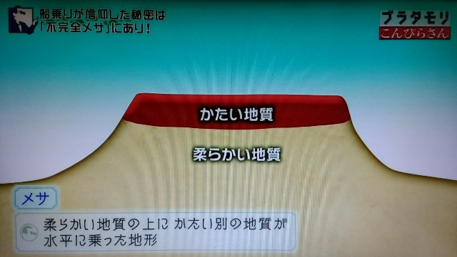 f:id:morifumikirikita319:20180103221853j:image