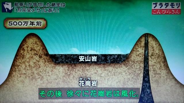 f:id:morifumikirikita319:20180103221956j:image