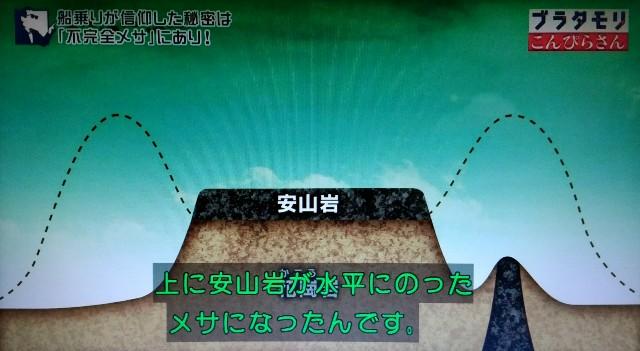 f:id:morifumikirikita319:20180103222011j:image