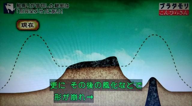 f:id:morifumikirikita319:20180103222022j:image