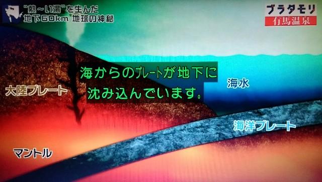 f:id:morifumikirikita319:20180204135318j:image