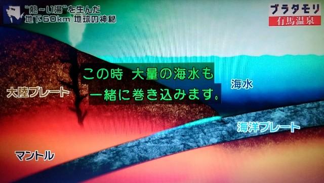 f:id:morifumikirikita319:20180204135333j:image