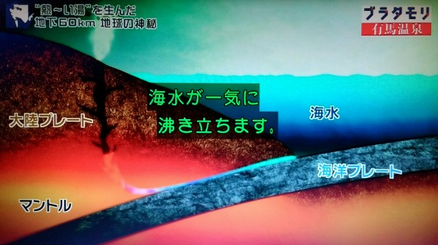 f:id:morifumikirikita319:20180204135409j:image
