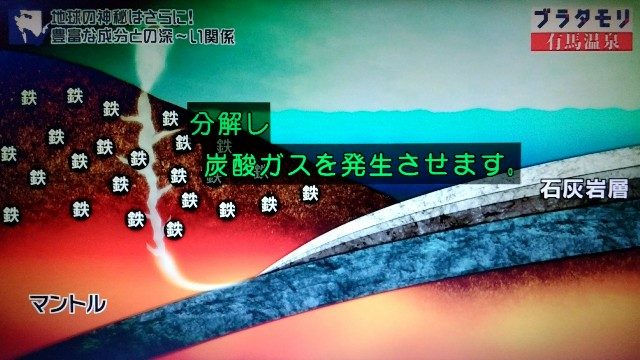 f:id:morifumikirikita319:20180204135604j:image
