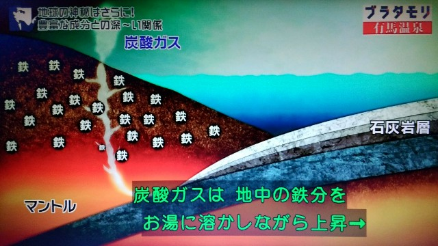 f:id:morifumikirikita319:20180204140959j:image