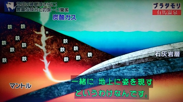 f:id:morifumikirikita319:20180204141011j:image