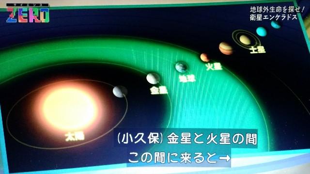 f:id:morifumikirikita319:20180212121840j:image