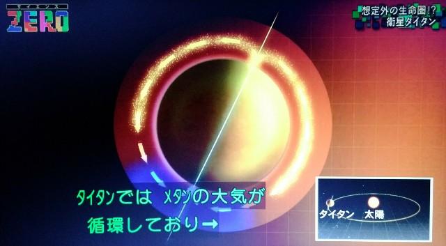 f:id:morifumikirikita319:20180212125823j:image