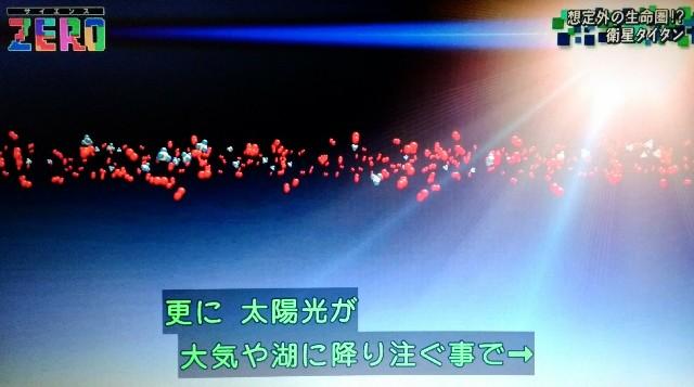 f:id:morifumikirikita319:20180212125858j:image