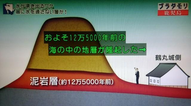 f:id:morifumikirikita319:20180311190554j:image