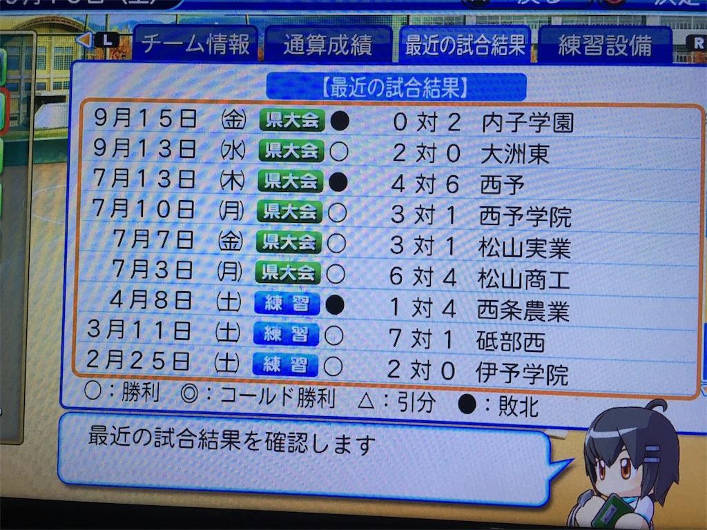 f:id:morihiko256:20180527103134j:image