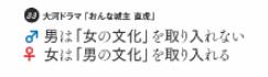 f:id:morihirohate:20170309220538p:plain