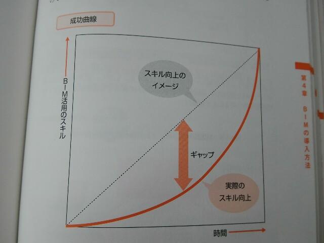 f:id:morihirohate:20170521193359j:image