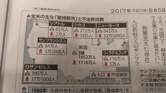 f:id:morihirohate:20170805065947j:image